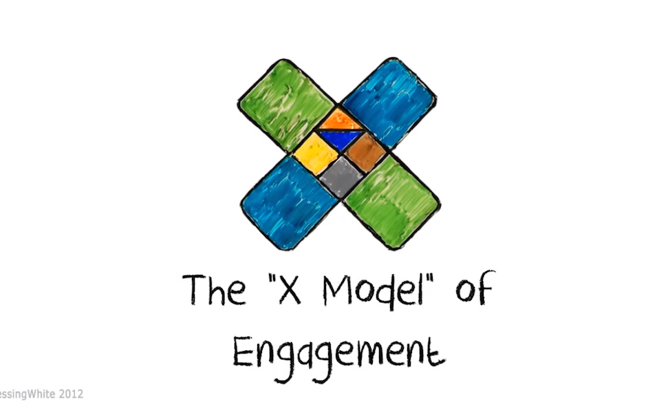 The X-model of employee engagement